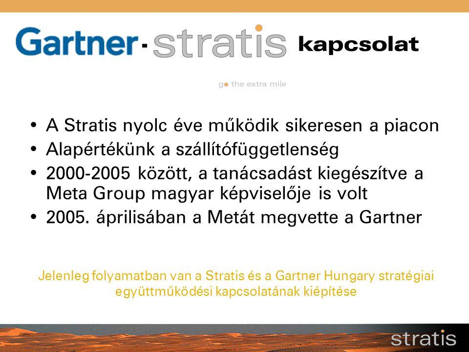 - kapcsolat A Stratis nyolc éve működik sikeresen a piacon Alapértékünk a szállítófüggetlenség 2000-2005 között, a tanácsadást kiegészítve a Meta Grou
