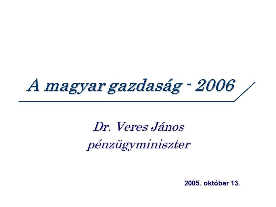 A magyar gazdaság - 2006 Dr. Veres János pénzügyminiszter 2005. október 13.