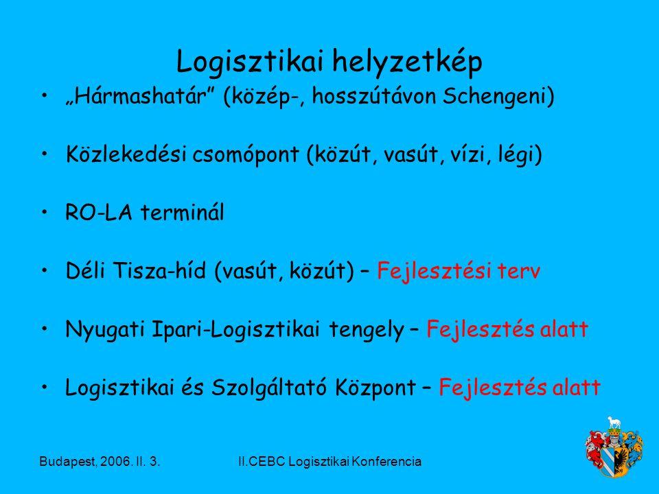 Budapest, 2006.II. 3.II.CEBC Logisztikai Konferencia Köszönöm a figyelmet.