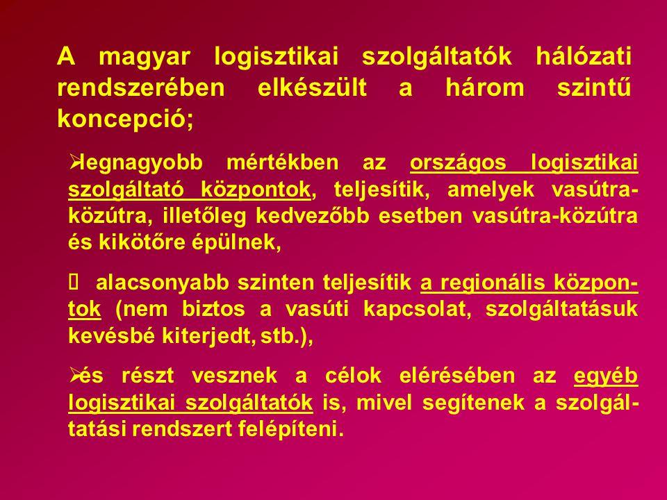 A magyar logisztikai szolgáltatók hálózati rendszerében elkészült a három szintű koncepció;  legnagyobb mértékben az országos logisztikai szolgáltató központok, teljesítik, amelyek vasútra- közútra, illetőleg kedvezőbb esetben vasútra-közútra és kikötőre épülnek,  alacsonyabb szinten teljesítik a regionális közpon- tok (nem biztos a vasúti kapcsolat, szolgáltatásuk kevésbé kiterjedt, stb.),  és részt vesznek a célok elérésében az egyéb logisztikai szolgáltatók is, mivel segítenek a szolgál- tatási rendszert felépíteni.