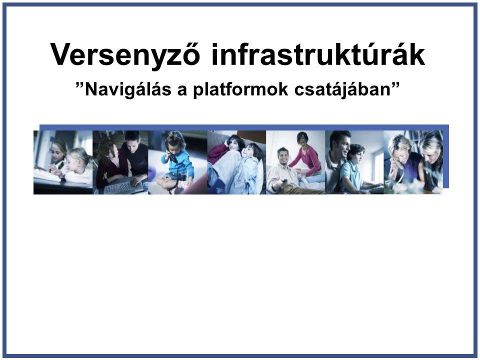 UGC Today UBS & CSFB Media Week Conferences December 7, 2004 Versenyző infrastruktúrák Navigálás a platformok csatájában