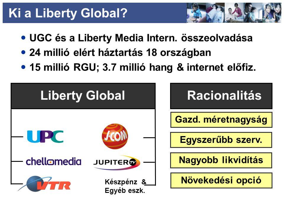 Ki a Liberty Global. Készpénz & Egyéb eszk. Liberty Global Egyszerűbb szerv.