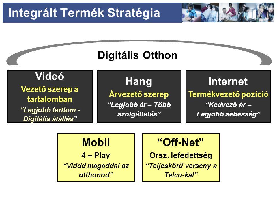 Integrált Termék Stratégia Videó Vezető szerep a tartalomban Legjobb tartlom - Digitális átállás Internet Termékvezető pozíció Kedvező ár – Legjobb sebesség Hang Árvezető szerep Legjobb ár – Több szolgáltatás Mobil 4 – Play Viddd magaddal az otthonod Off-Net Orsz.