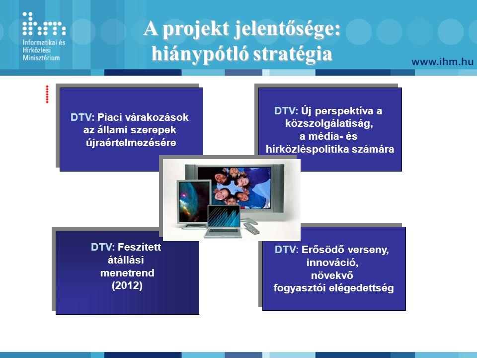 www.ihm.hu A projekt jelentősége: hiánypótló stratégia DTV: Új perspektíva a közszolgálatiság, a média- és hírközléspolitika számára DTV: Új perspektíva a közszolgálatiság, a média- és hírközléspolitika számára DTV: Erősödő verseny, innováció, növekvő fogyasztói elégedettség DTV: Erősödő verseny, innováció, növekvő fogyasztói elégedettség DTV: Piaci várakozások az állami szerepek újraértelmezésére DTV: Piaci várakozások az állami szerepek újraértelmezésére DTV: Feszített átállási menetrend (2012) DTV: Feszített átállási menetrend (2012)