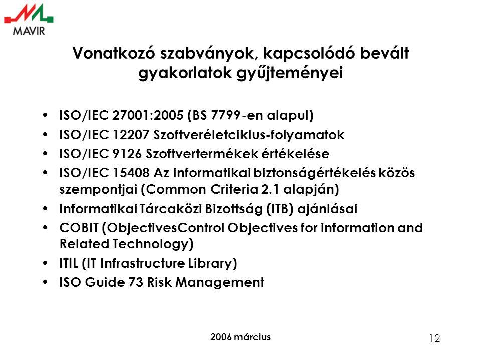 2006 március 12 Vonatkozó szabványok, kapcsolódó bevált gyakorlatok gyűjteményei ISO/IEC 27001:2005 (BS 7799-en alapul) ISO/IEC 12207 Szoftveréletciklus-folyamatok ISO/IEC 9126 Szoftvertermékek értékelése ISO/IEC 15408 Az informatikai biztonságértékelés közös szempontjai (Common Criteria 2.1 alapján) Informatikai Tárcaközi Bizottság (ITB) ajánlásai COBIT (ObjectivesControl Objectives for information and Related Technology) ITIL (IT Infrastructure Library) ISO Guide 73 Risk Management