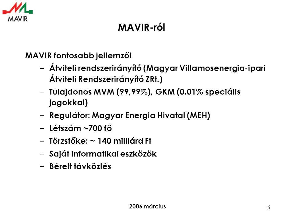 2006 március 3 MAVIR-ról MAVIR fontosabb jellemzői – Átviteli rendszerirányító (Magyar Villamosenergia-ipari Átviteli Rendszerirányító ZRt.) – Tulajdonos MVM (99,99%), GKM (0.01% speciális jogokkal) – Regulátor: Magyar Energia Hivatal (MEH) – Létszám ~700 fő – Törzstőke: ~ 140 milliárd Ft – Saját informatikai eszközök – Bérelt távközlés