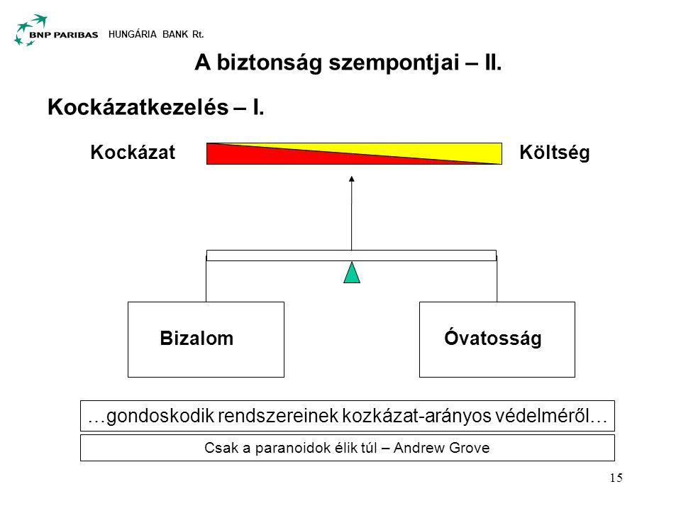 HUNGÁRIA BANK Rt. 15 A biztonság szempontjai – II.
