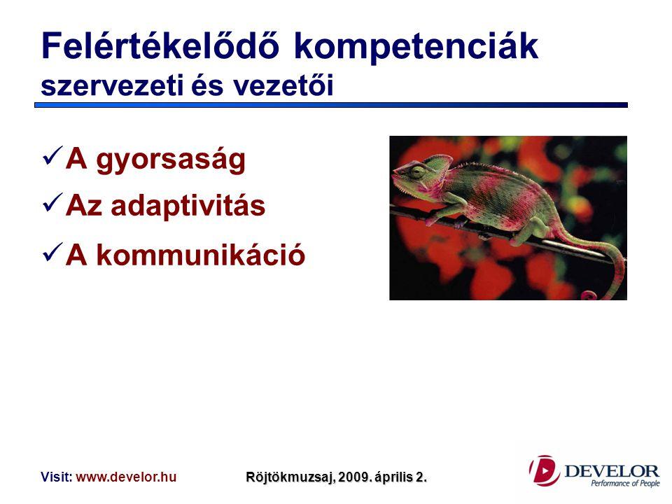 Visit: www.develor.huRöjtökmuzsaj, 2009. április 2. Felértékelődő kompetenciák szervezeti és vezetői A gyorsaság Az adaptivitás A kommunikáció