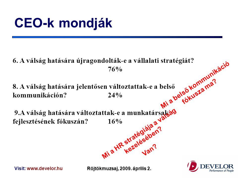 Visit: www.develor.huRöjtökmuzsaj, 2009. április 2. CEO-k mondják 6. A válság hatására újragondolták-e a vállalati stratégiát? 76% 8. A válság hatásár