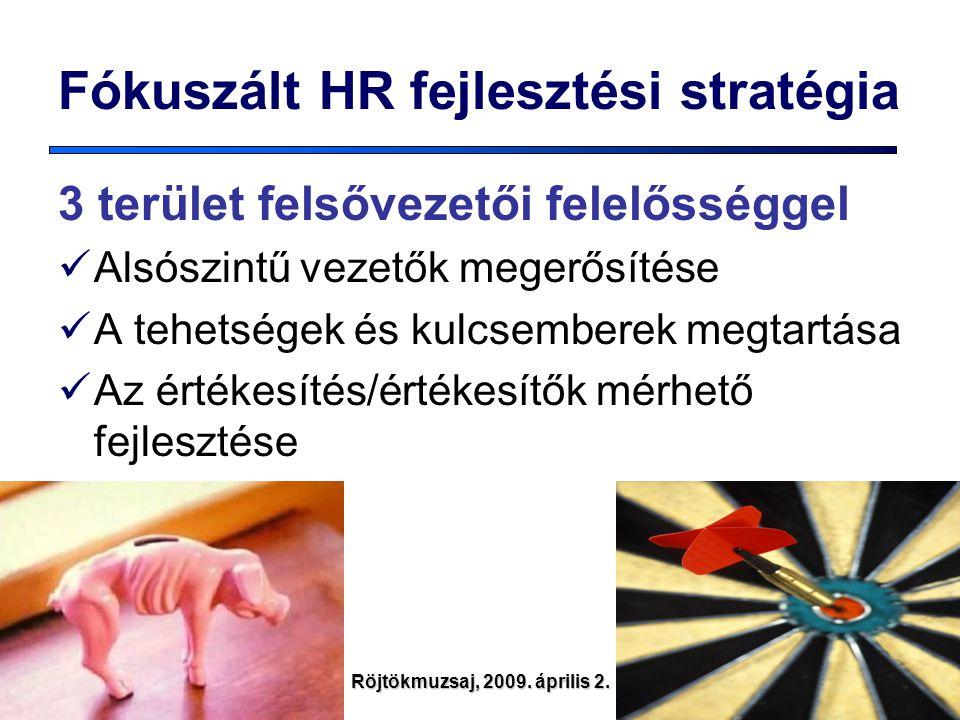 Visit: www.develor.huRöjtökmuzsaj, 2009. április 2. Fókuszált HR fejlesztési stratégia 3 terület felsővezetői felelősséggel Alsószintű vezetők megerős