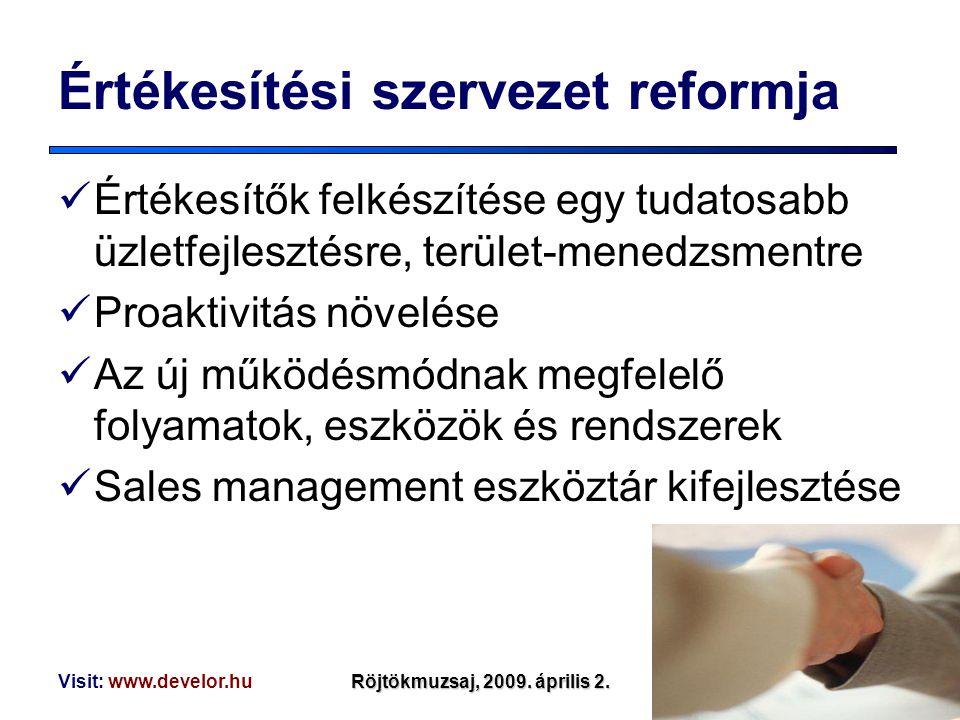 Visit: www.develor.huRöjtökmuzsaj, 2009. április 2. Értékesítési szervezet reformja Értékesítők felkészítése egy tudatosabb üzletfejlesztésre, terület