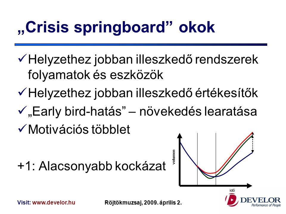 """Visit: www.develor.huRöjtökmuzsaj, 2009. április 2. """"Crisis springboard"""" okok Helyzethez jobban illeszkedő rendszerek folyamatok és eszközök Helyzethe"""