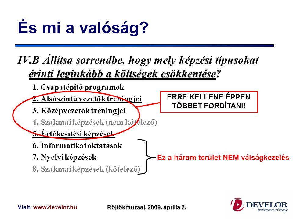 Visit: www.develor.huRöjtökmuzsaj, 2009. április 2. És mi a valóság? leginkább a költségek csökkentése IV.B Állítsa sorrendbe, hogy mely képzési típus