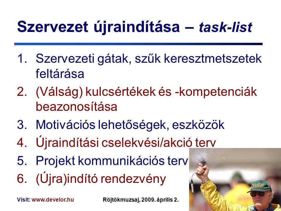 Visit: www.develor.huRöjtökmuzsaj, 2009. április 2. Szervezet újraindítása – task-list 1.Szervezeti gátak, szűk keresztmetszetek feltárása 2.(Válság)