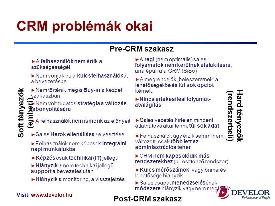 Visit: www.develor.huRöjtökmuzsaj, 2009. április 2. CRM problémák okai Pre-CRM szakasz Hard tényezők (rendszerbeli) ► A felhasználók nem ismerik az el
