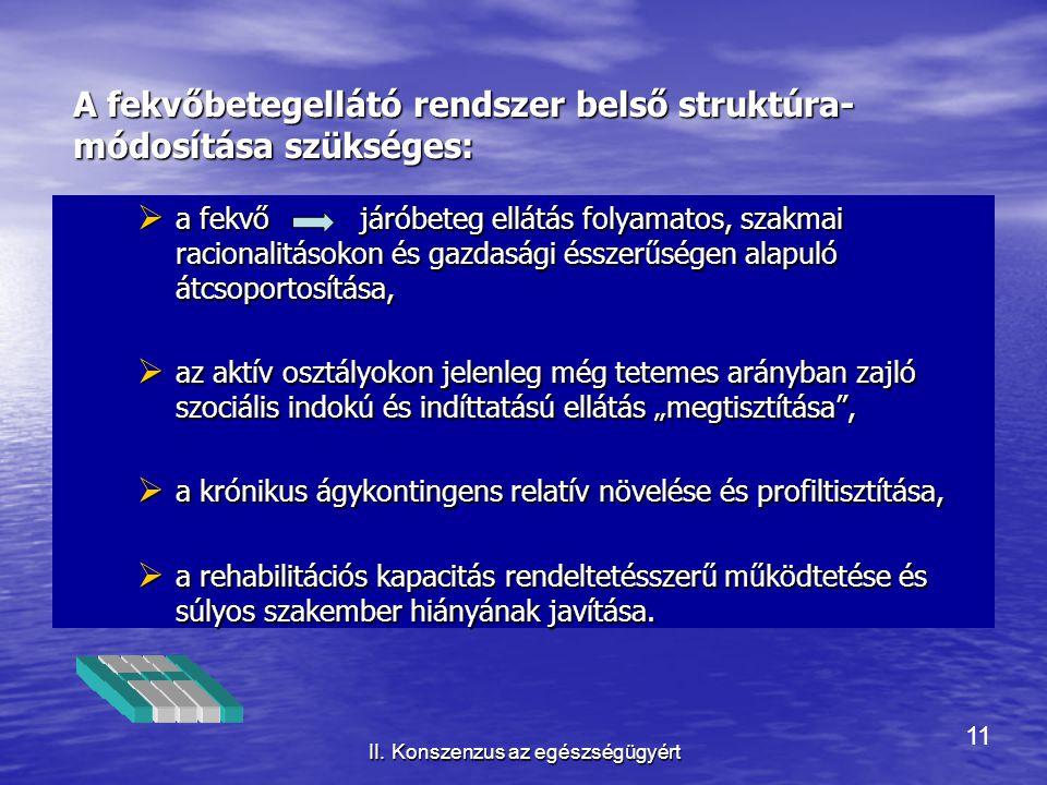 11 II. Konszenzus az egészségügyért A fekvőbetegellátó rendszer belső struktúra- módosítása szükséges:  a fekvő járóbeteg ellátás folyamatos, szakmai