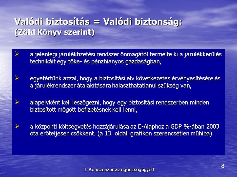 19 II.Konszenzus az egészségügyért 8.