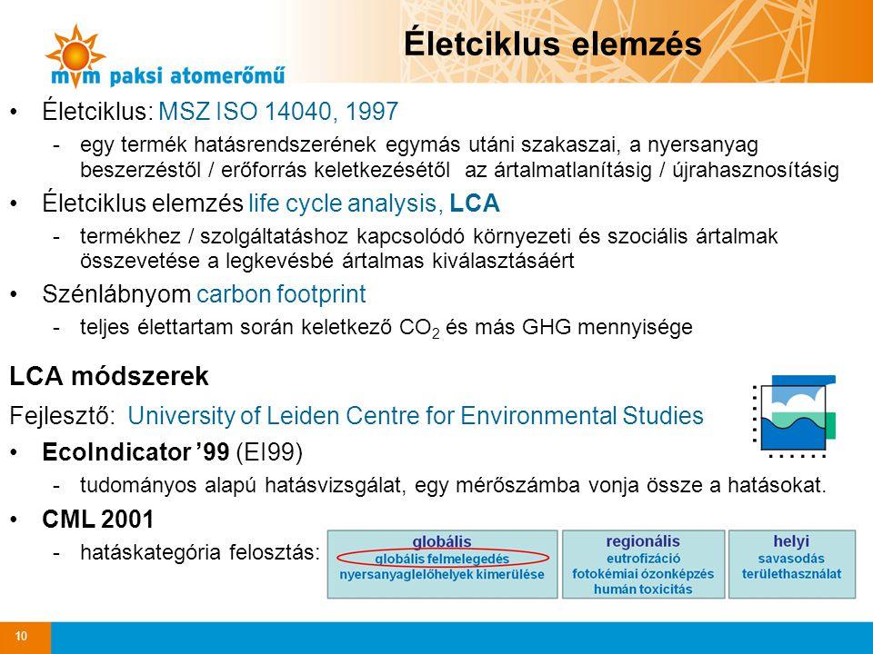 Életciklus: MSZ ISO 14040, 1997 -egy termék hatásrendszerének egymás utáni szakaszai, a nyersanyag beszerzéstől / erőforrás keletkezésétől az ártalmat
