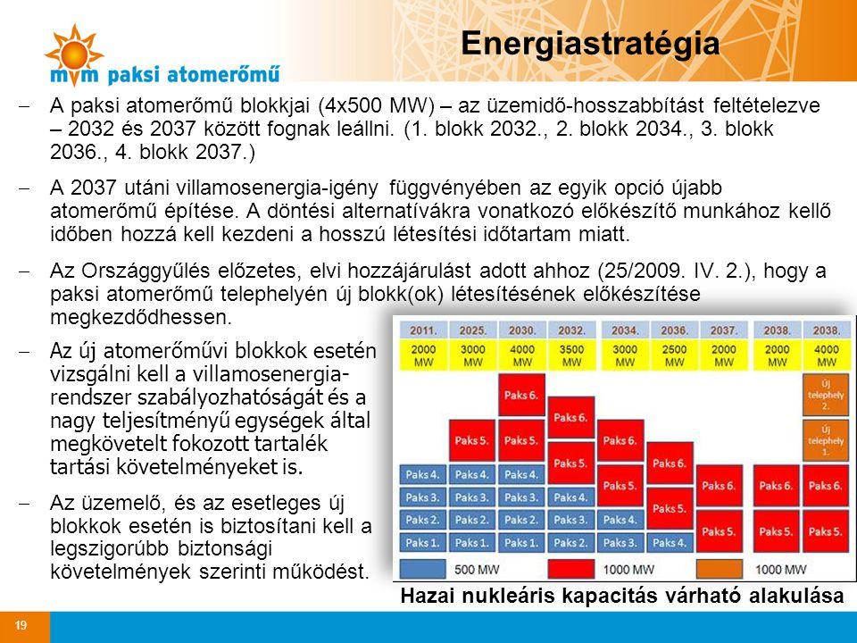  A paksi atomerőmű blokkjai (4x500 MW) – az üzemidő-hosszabbítást feltételezve – 2032 és 2037 között fognak leállni. (1. blokk 2032., 2. blokk 2034.,