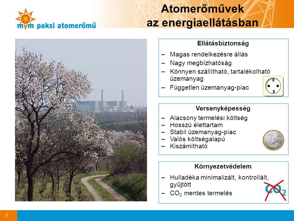 Atomerőművek az energiaellátásban Ellátásbiztonság –Magas rendelkezésre állás –Nagy megbízhatóság –Könnyen szállítható, tartalékolható üzemanyag –Függ