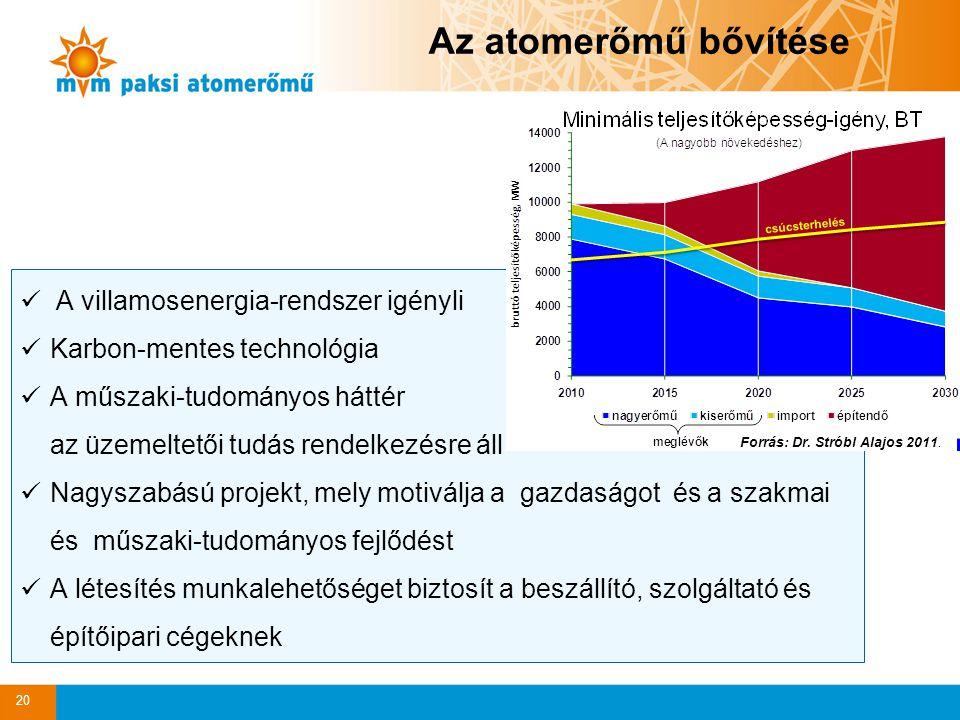 Az atomerőmű bővítése A villamosenergia-rendszer igényli Karbon-mentes technológia A műszaki-tudományos háttér az üzemeltetői tudás rendelkezésre áll