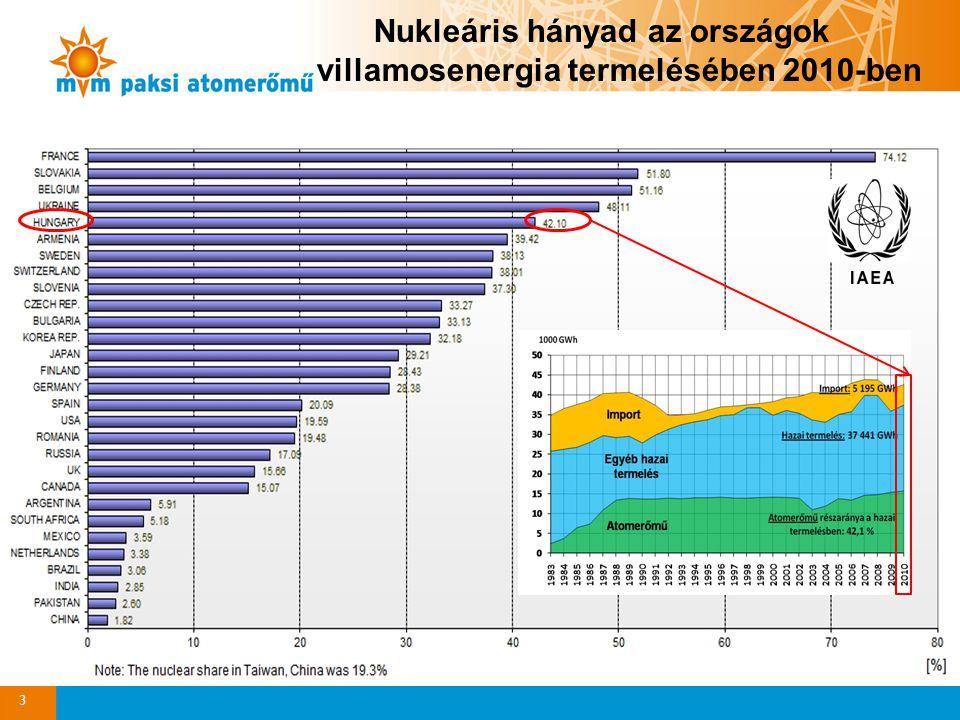 4 Atomerőművek a világban ReaktordbMW Üzemel432366 535 Építés alatt áll 65 62 700 Megrendelt ~ 140 ~ 160 000 Tervezett ~ 340 ~ 360 000