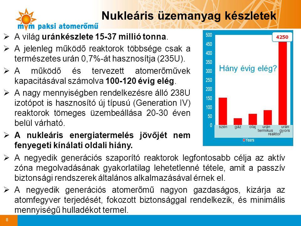  A paksi atomerőmű blokkjai (4x500 MW) – az üzemidő-hosszabbítást feltételezve – 2032 és 2037 között fognak leállni.