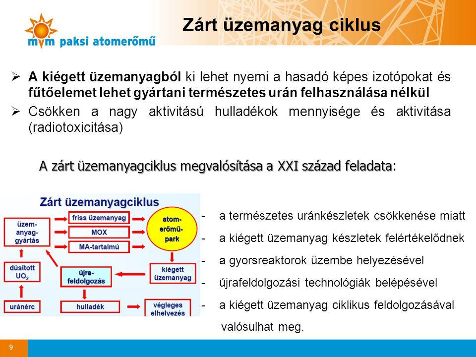 9 -a természetes uránkészletek csökkenése miatt -a kiégett üzemanyag készletek felértékelődnek -a gyorsreaktorok üzembe helyezésével -újrafeldolgozási