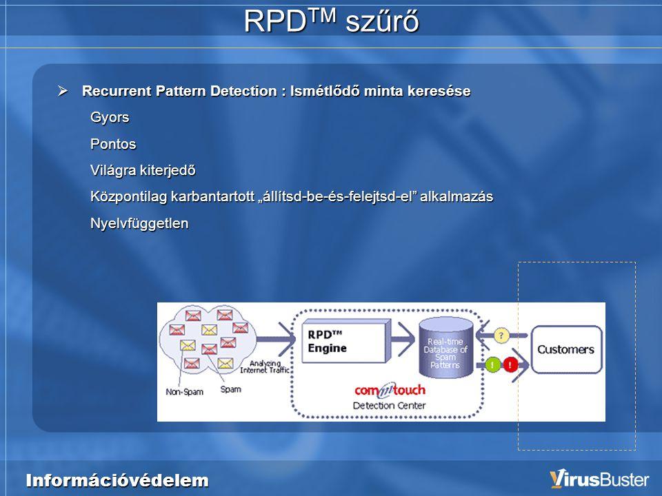 """Információvédelem RPD TM szűrő  Recurrent Pattern Detection : Ismétlődő minta keresése GyorsPontos Világra kiterjedő Központilag karbantartott """"állítsd-be-és-felejtsd-el alkalmazás Nyelvfüggetlen"""