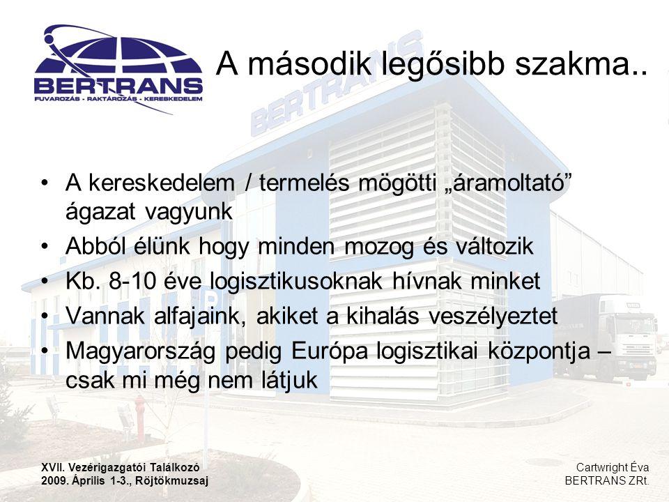 Logisztikai ágazatok Fő ágazatok: Nemzetközi szállítmányozás / fuvarozás Raktárlogisztika – tárolás, csomagolás, címkézés Belföldi szállítmányozás / fuvarozás Vám – és jövedéki szolgáltatás Szállítási módok szerint: Légi ; Vízi – belvízi/tengeri ; Közúti ; Vasúti Árufajtánként: Ömlesztett - Tartályos, Konténeres… Palettás / száraz Hűtött – fagyasztott, temperált……….