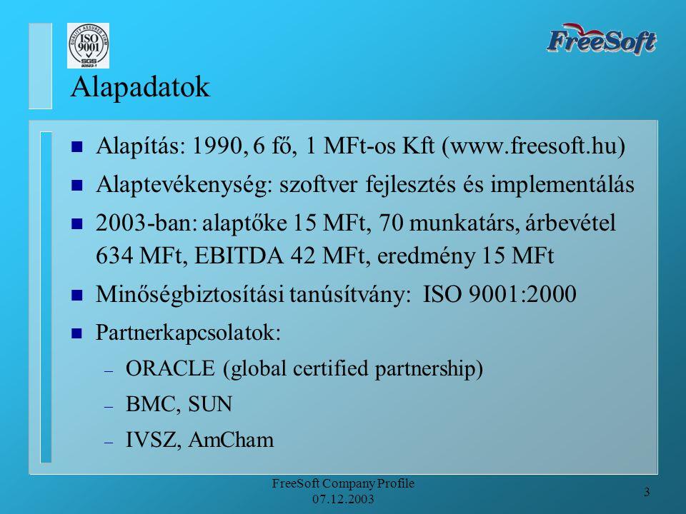 3 FreeSoft Company Profile 07.12.2003 Alapadatok n Alapítás: 1990, 6 fő, 1 MFt-os Kft (www.freesoft.hu) n Alaptevékenység: szoftver fejlesztés és implementálás n 2003-ban: alaptőke 15 MFt, 70 munkatárs, árbevétel 634 MFt, EBITDA 42 MFt, eredmény 15 MFt n Minőségbiztosítási tanúsítvány: ISO 9001:2000 n Partnerkapcsolatok: – ORACLE (global certified partnership) – BMC, SUN – IVSZ, AmCham
