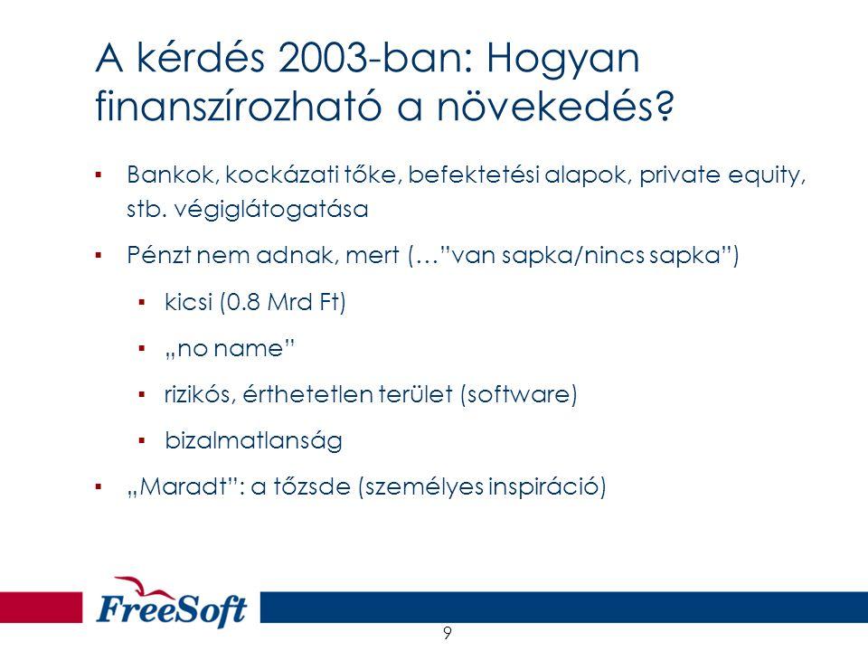 21.08.2001 9 A kérdés 2003-ban: Hogyan finanszírozható a növekedés? ▪Bankok, kockázati tőke, befektetési alapok, private equity, stb. végiglátogatása