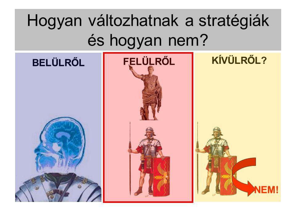 Hogyan változhatnak a stratégiák és hogyan nem BELÜLRŐL FELÜLRŐL KÍVÜLRŐL NEM!