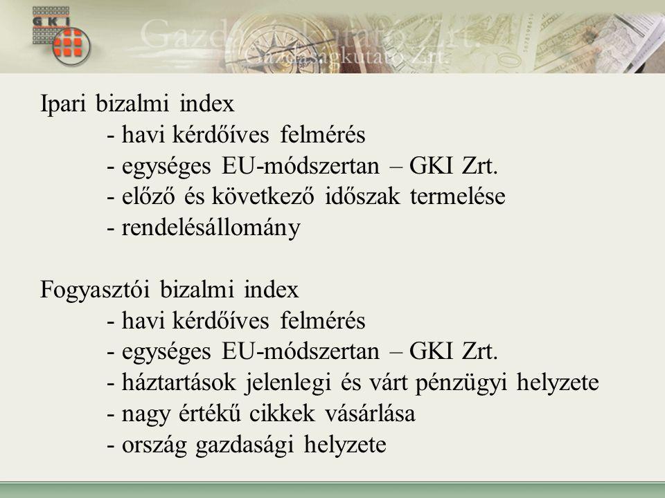 Ipari bizalmi index - havi kérdőíves felmérés - egységes EU-módszertan – GKI Zrt. - előző és következő időszak termelése - rendelésállomány Fogyasztói