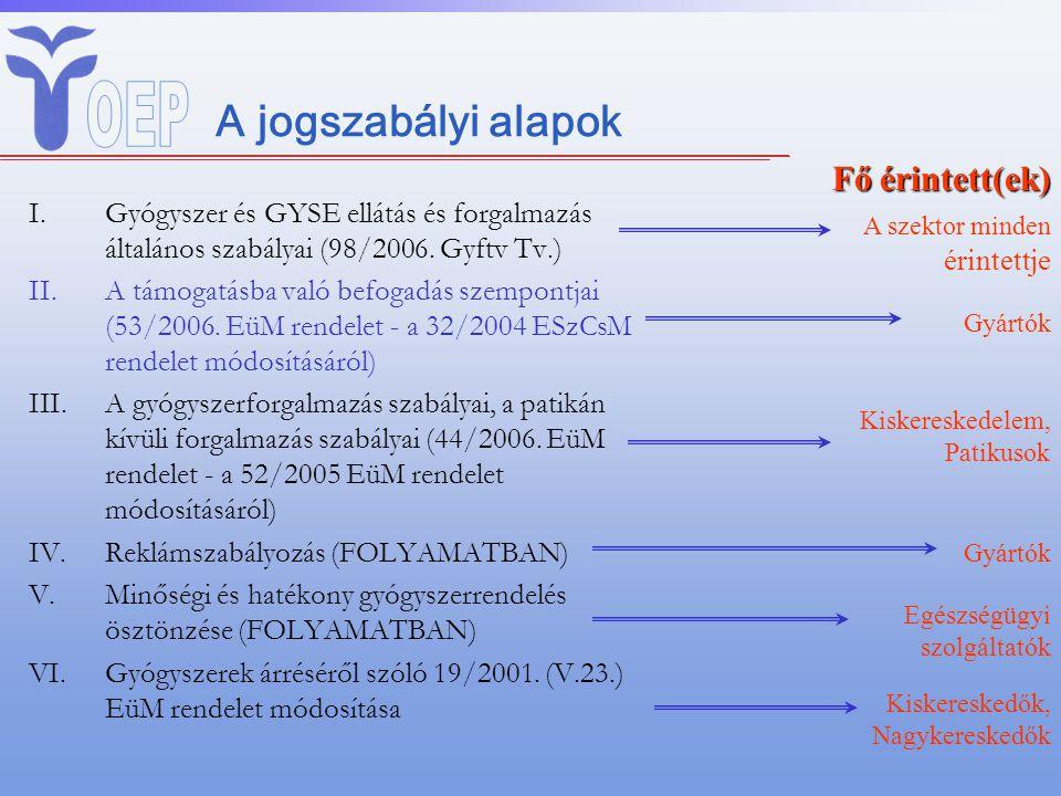 A jogszabályi alapok I.Gyógyszer és GYSE ellátás és forgalmazás általános szabályai (98/2006. Gyftv Tv.) II.A támogatásba való befogadás szempontjai (