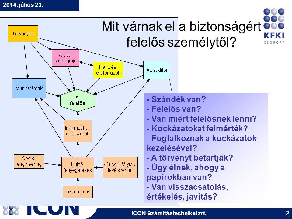 ICON Számítástechnikai zrt.2014. július 23. 13 Példák a kiszervezett biztonságra I.