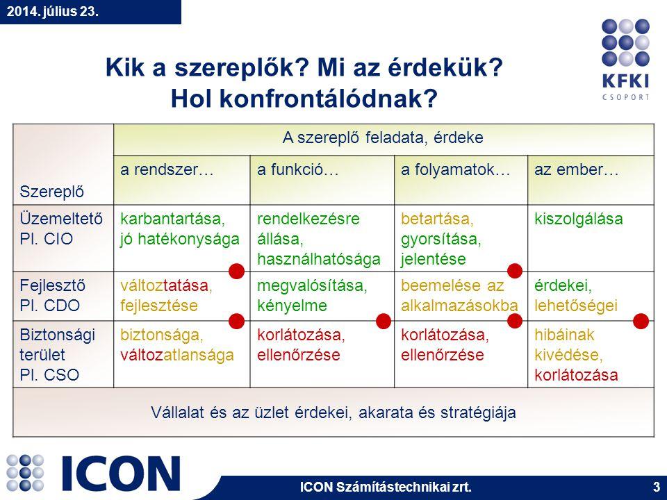 ICON Számítástechnikai zrt.2014. július 23. 14 Példák a kiszervezett biztonságra II.