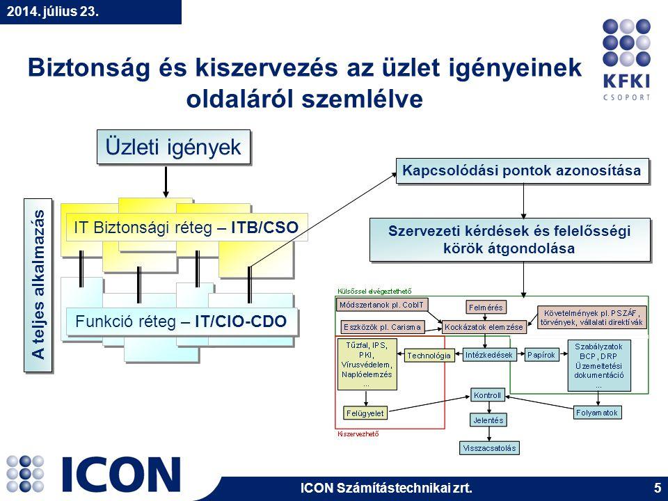 ICON Számítástechnikai zrt.2014. július 23. 16 Példák a kiszervezett biztonságra II.