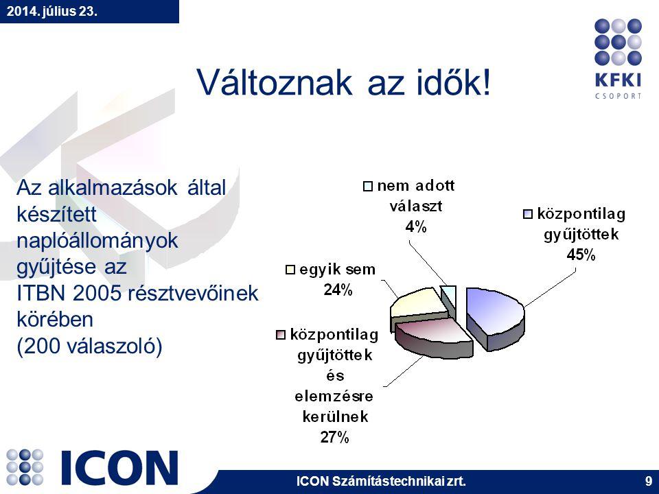 ICON Számítástechnikai zrt. 2014. július 23. 10 Tipikus kérdések