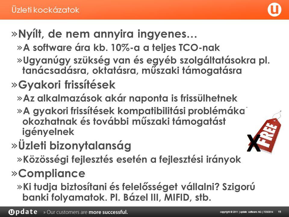 copyright © 2011 | update software AG | 7/23/2014 11 Üzleti kockázatok » Nyílt, de nem annyira ingyenes… » A software ára kb.