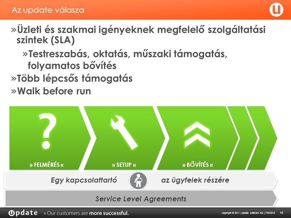 copyright © 2011 | update software AG | 7/23/2014 15 Az update válasza » Üzleti és szakmai igényeknek megfelelő szolgáltatási szintek (SLA) » Testreszabás, oktatás, műszaki támogatás, folyamatos bővítés » Több lépcsős támogatás » Walk before run Egy kapcsolattartó az ügyfelek részére » FELMÉRÉS « » SETUP « » BŐVÍTÉS « Service Level Agreements