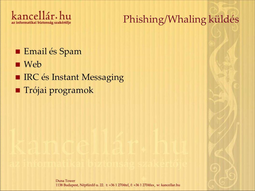 Phishing/Whaling küldés Email és Spam Web IRC és Instant Messaging Trójai programok