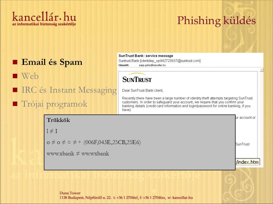 Email és Spam Web IRC és Instant Messaging Trójai programok Trükkök l ≠ I o ≠ о ≠ ○ ≠ ◦ (006F,043E,25CB,25E6) www.xbank ≠ ww.wxbank Phishing küldés