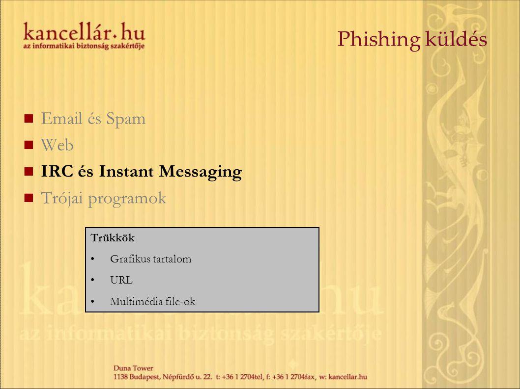 Email és Spam Web IRC és Instant Messaging Trójai programok Trükkök Grafikus tartalom URL Multimédia file-ok Phishing küldés