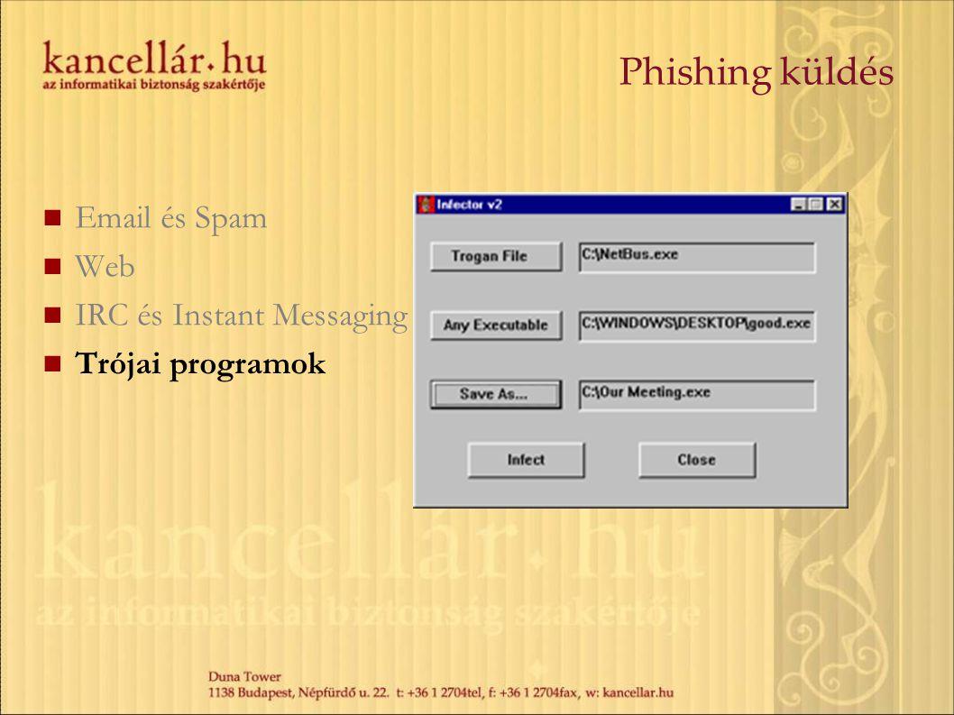 Email és Spam Web IRC és Instant Messaging Trójai programok Phishing küldés