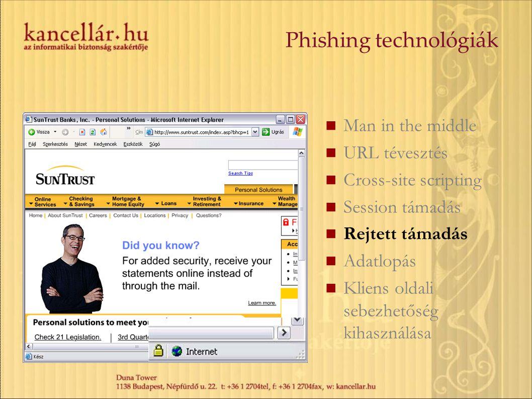 Man in the middle URL tévesztés Cross-site scripting Session támadás Rejtett támadás Adatlopás Kliens oldali sebezhetőség kihasználása Phishing techno