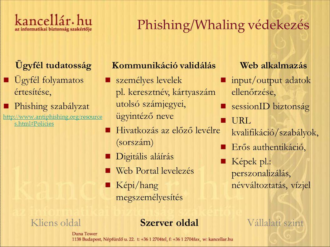Ügyfél tudatosság Ügyfél folyamatos értesítése, Phishing szabályzat http://www.antiphishing.org/resource s.html#Policies Kliens oldal Szerver oldal Vá