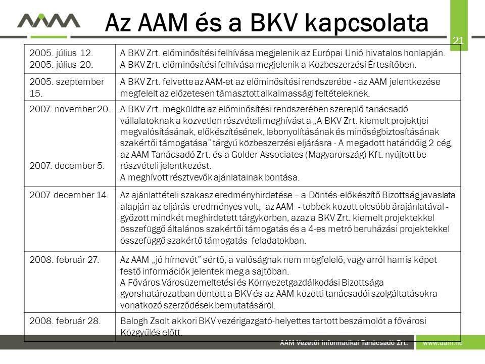 21 Az AAM és a BKV kapcsolata 2005. július 12. 2005.