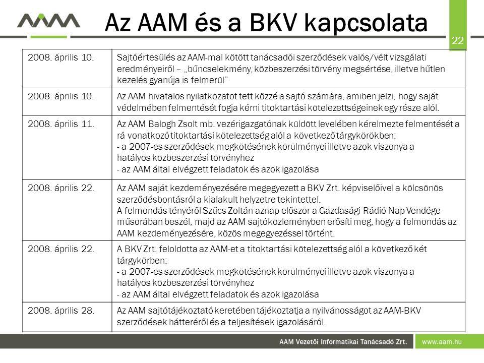 22 Az AAM és a BKV kapcsolata 2008.