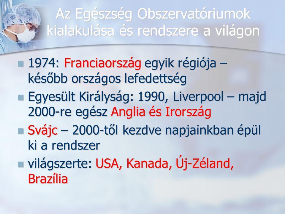 Az Egészség Obszervatóriumok kialakulása és rendszere a világon 1974: Franciaország egyik régiója – később országos lefedettség 1974: Franciaország egyik régiója – később országos lefedettség Egyesült Királyság: 1990, Liverpool – majd 2000-re egész Anglia és Irország Egyesült Királyság: 1990, Liverpool – majd 2000-re egész Anglia és Irország Svájc – 2000-től kezdve napjainkban épül ki a rendszer Svájc – 2000-től kezdve napjainkban épül ki a rendszer világszerte: USA, Kanada, Új-Zéland, Brazília világszerte: USA, Kanada, Új-Zéland, Brazília